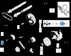 Tendeur de courroie réglable pour Fiat Professional Scudo