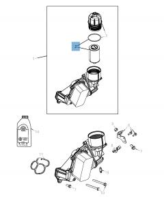 Filtre à huile