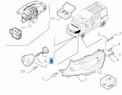Antibrouillard pour Fiat Professional Scudo